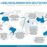 Diese Länder mögen die Deutschen